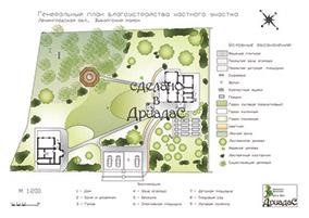 Ландшафтные проекты и решения для Вашего сада - Скидка 10%!