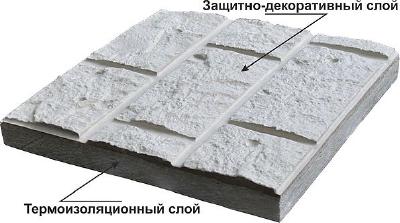 Утепление и отделка фасадов, Фасадные плиты Азстром