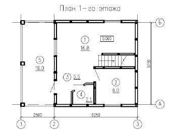 Готовые проекты домов, коттеджей, дачных и садовых домиков из сип панелей. Проектирование и монтаж домов, коттеджей из сип панелей под ключ