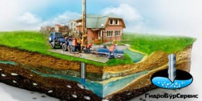 Бурение скважин на воду от 1000 руб.м.! Гарантия до 5 лет. Рассрочка на 2 месяца 0%!
